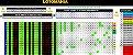 Planilha Lotomania - Esquema com 100 Dezenas em 40 Jogos - Imagem 1