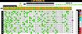 Planilha Lotomania - Fechamento Reduzido com 100 Dezenas - Imagem 1