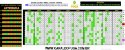 Planilha Lotomania - Esquema com Apenas 17 Jogos - Imagem 1