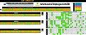 Planilha Lotomania - Jogue com 15 Grupos de 60 Dezenas - Imagem 1