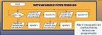 """Software para Robótica Algorito """"Versão Comercial"""" - (para uso com controlador Uno não incluso) - Imagem 2"""
