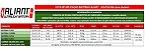 Bateria Lithium Litio Aliant Ylp14 Moto Competição Pista - Imagem 5