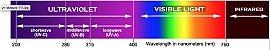 Kit 10 x Lanternas Corion Ultra Violeta UV Led, em aluminio preto * Frete Gratis - Imagem 10