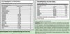 Sopa Proteica Soup Slim Frango com Legumes - 10 unidades - (Mix Nutri) - Imagem 2