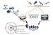 Hemisphere AtlasLink GNSS com Correção Diferencial Banda L - Imagem 3