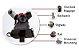 Teledyne Optech Maverick Mobile Laser Scanner 3D - Imagem 2
