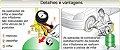 INFLADOR PORTÁTIL COM CALIBRADOR 3X1 CAPACIDADE 13 LITROS - 52015 - Imagem 2