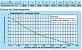 Kit Bomba Solar Anauger P100 - até 8600l/dia máx 40m altura Painel 330w + MC4 para Poço - Imagem 3
