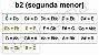 Dicionário de Intervalo Vol. 1 - Imagem 2
