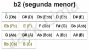 Dicionário de Intervalo Vol. 3 - Imagem 2