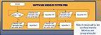 Modelix 372 -  Software para Robótica Modelix System Pro com Cenários (para uso com controlador Modelix não incluso) - Imagem 1
