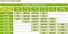 Conjunto Box Com Colchão Casal D33 Comfort Max Eps 138 - Imagem 7