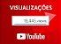 Visualizações em Vídeos no Youtube  - Imagem 1