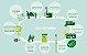 Escova Dental Sustentável TePe Good - Tepe - Imagem 4