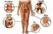 Colágeno UC TIPO 2 Com Vitaminas 30 cápsulas - Imagem 2