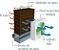 Climatizador Evaporativo para Loja Academia Salão Igreja Para 100m² - 90% + economia do que o Ar Condicionado  - Imagem 5