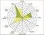 LUPULO AHTANUM - 50GR -EM PELLET  - Imagem 1