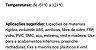 Adesivo Epoxi Solda Plásticos - Permatex Plastic Welder 25 ml (PX84115) - Imagem 3