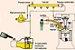 Limpador de válvulas de GDI, Diesel e Híbridos - WYNN´S DIRECT INJECTION VALVE CLEANER 500 ml - Imagem 4