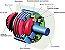 Fluído para Sistemas HALDEX AWD-H RAVENOL 1 L - Audi VW Land Rover VOLVO - Imagem 3