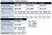 Meia de Compressão 862 Premium Panturrilha P - 20-30 mmhg - Imagem 3