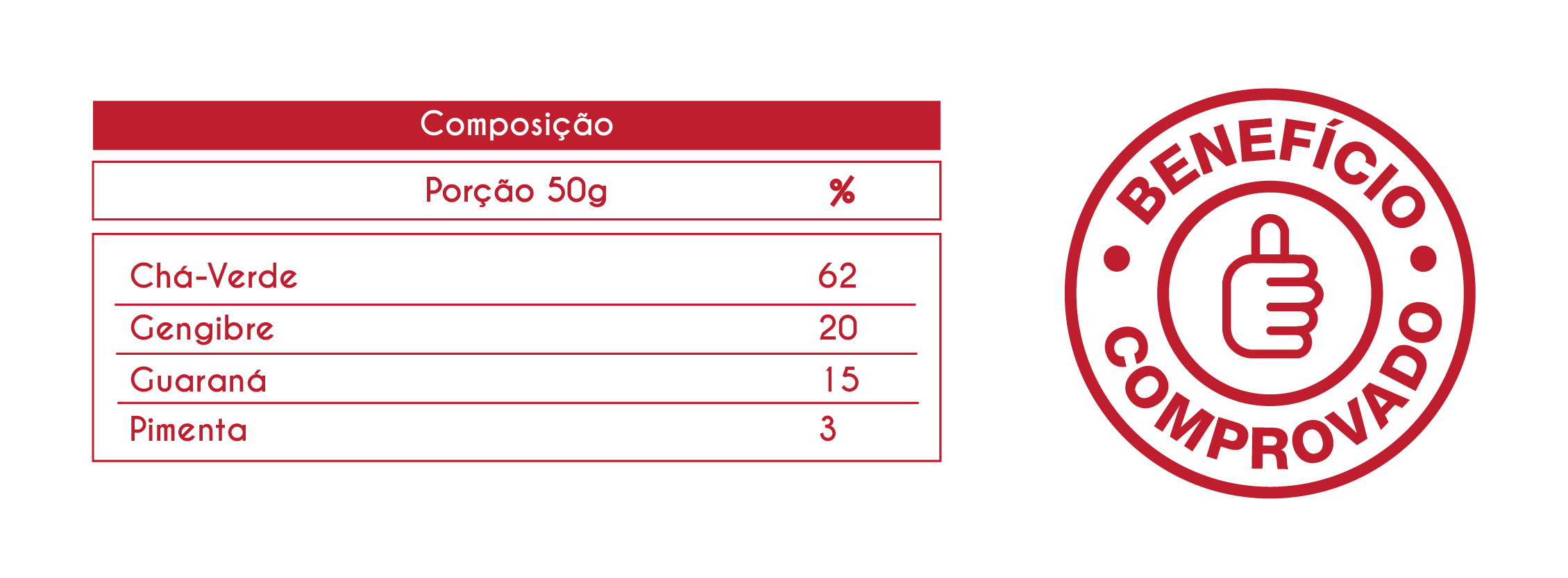 tabela nutricional termo tea