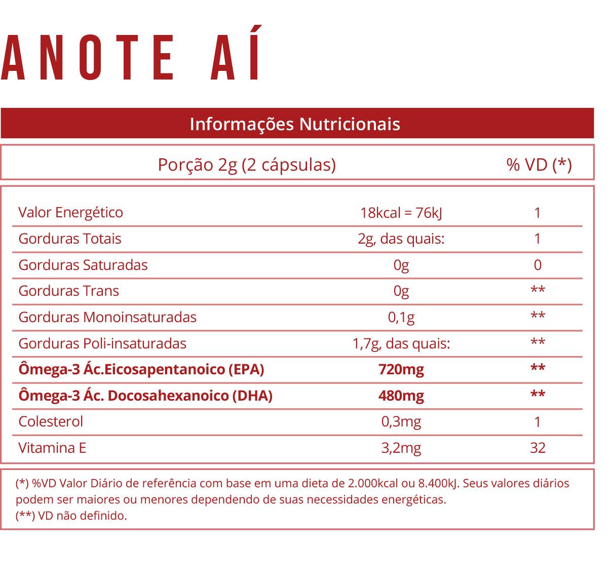 informação nutricional do ômega 3 vhita