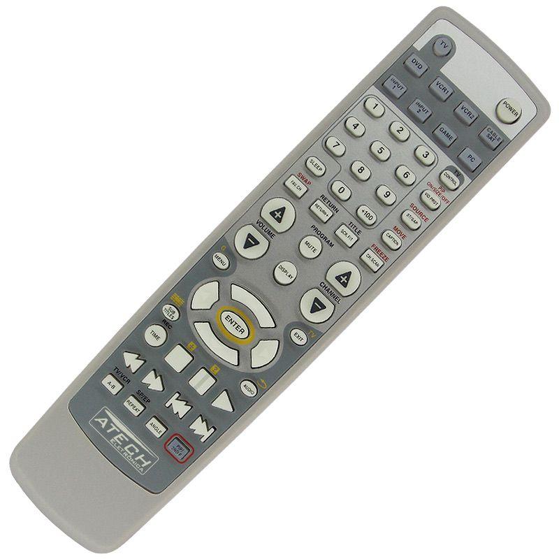Controle Remoto Original TV Gradiente GN-29MD