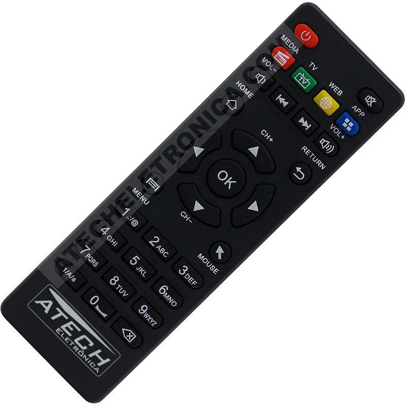 Controle Remoto TV Box Tanix TX2 / TX3 Pro