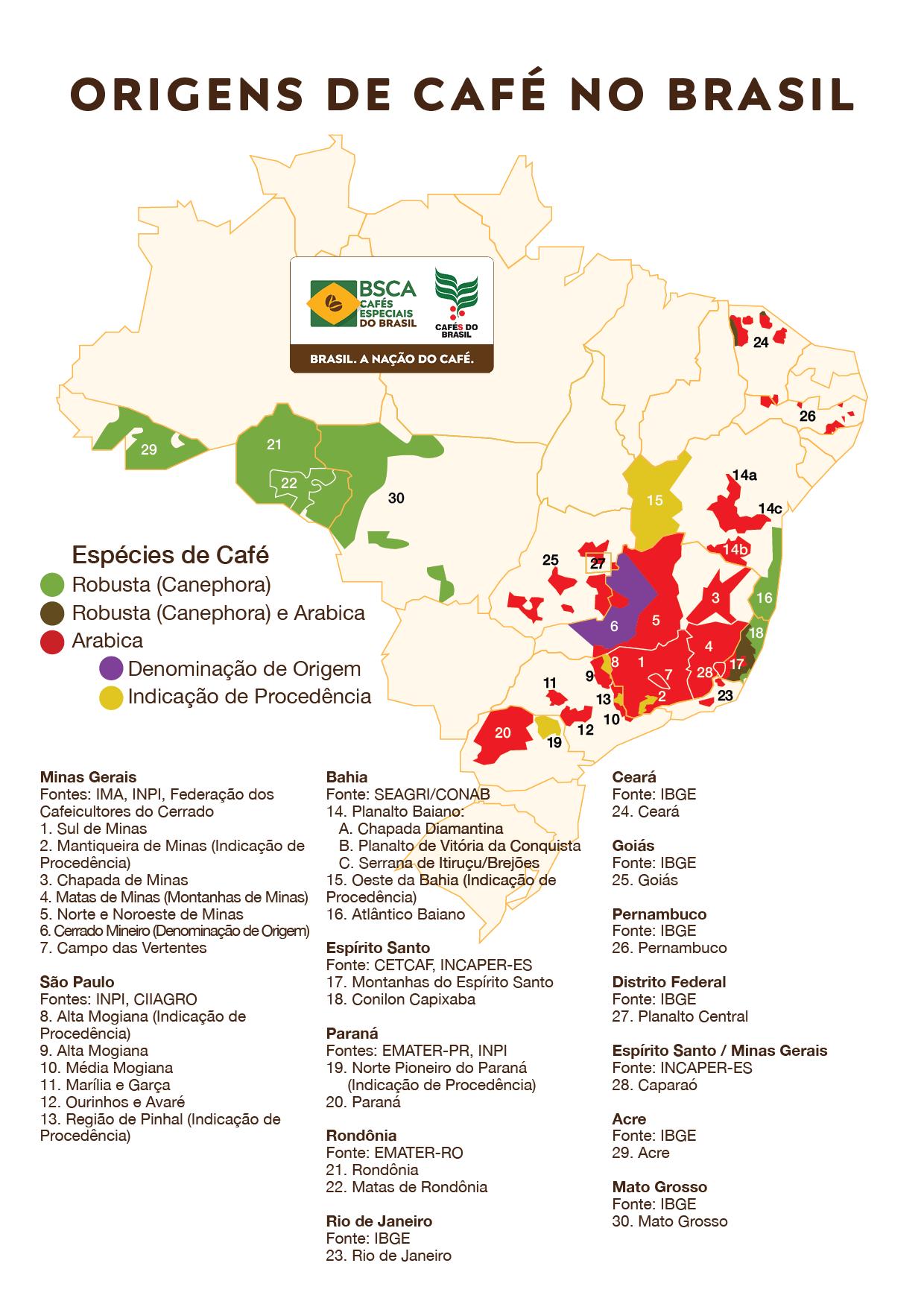 Mapra regiões 2019