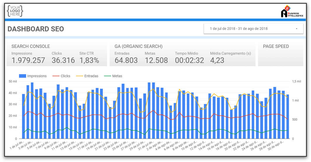 Dashboard SEO