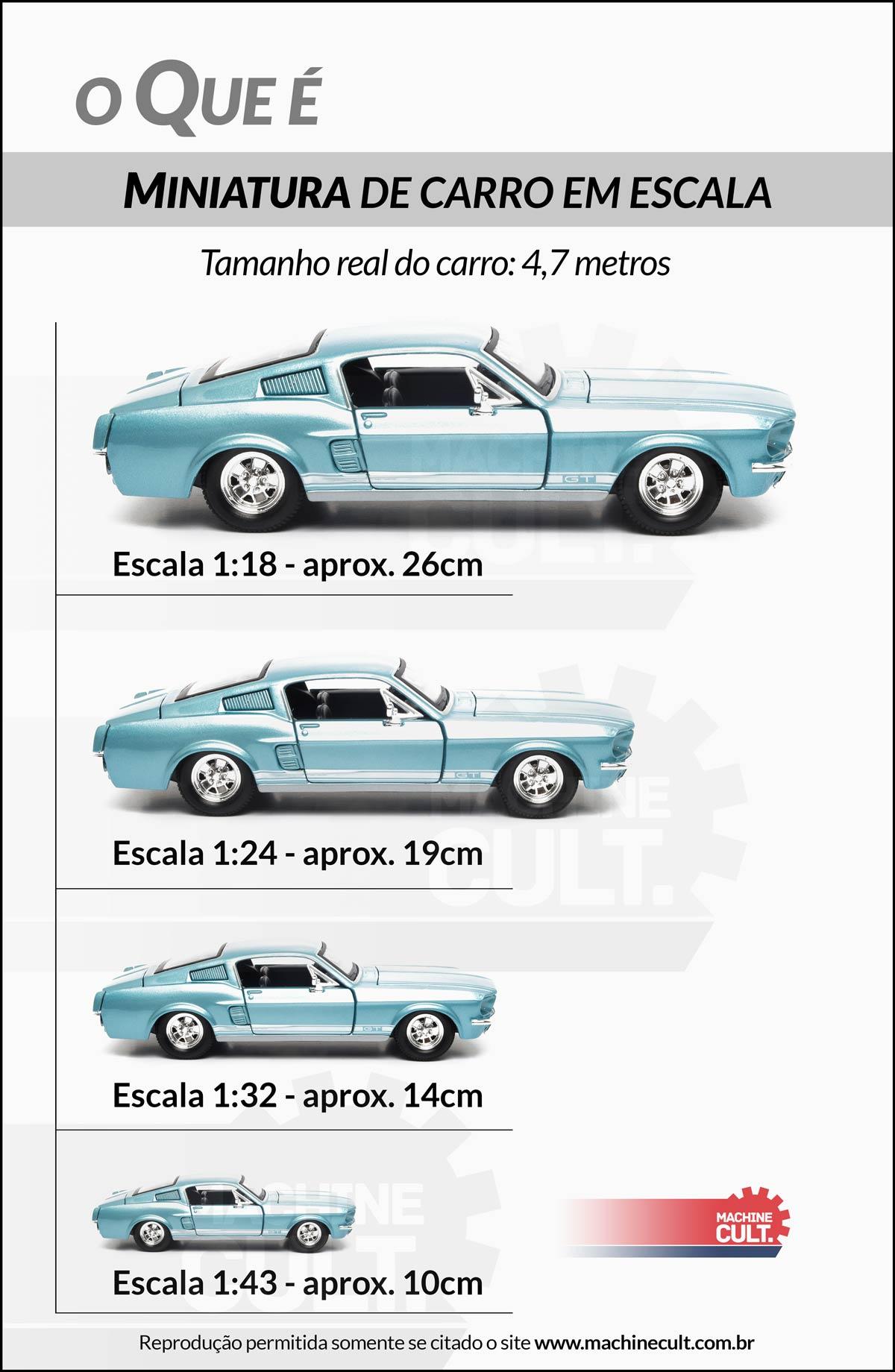 o que é miniatura de carro em escala