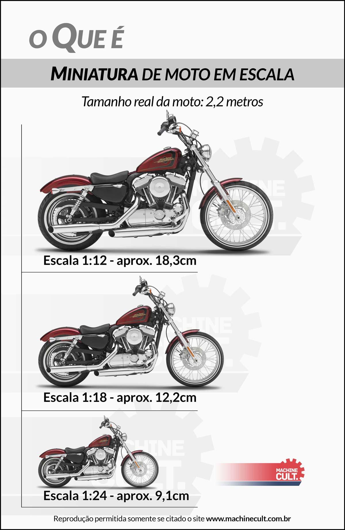 o que é miniatura de moto em escala