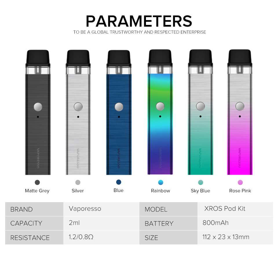 vaporesso-xros-cores